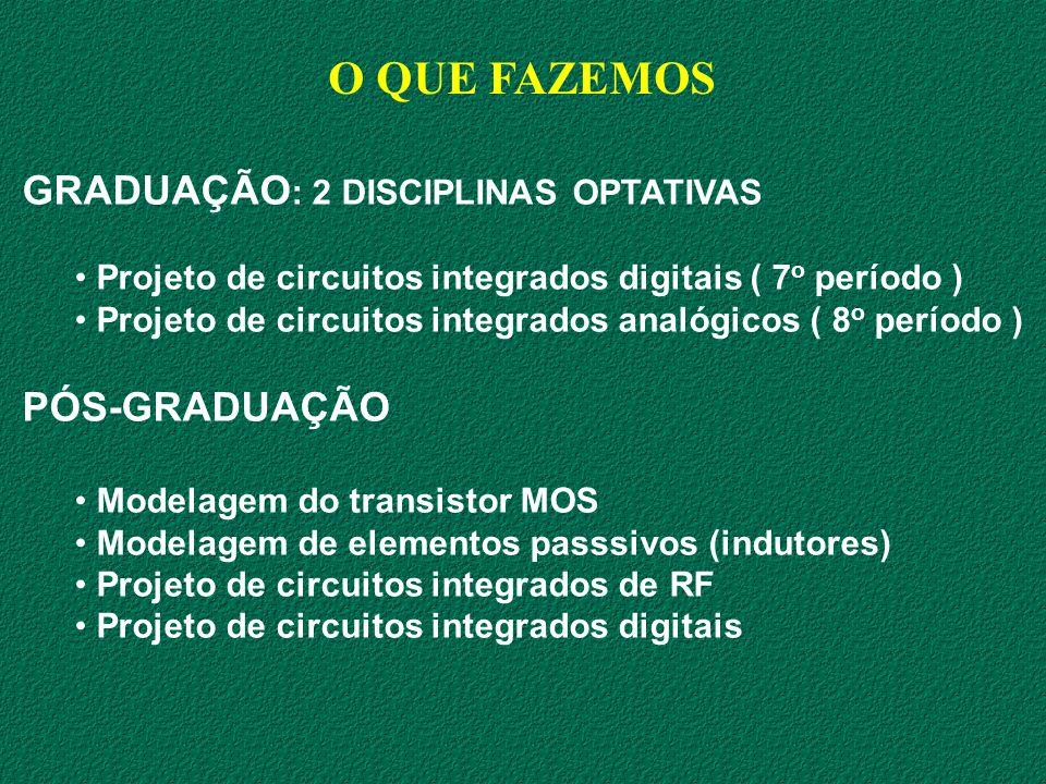 O QUE FAZEMOS GRADUAÇÃO : 2 DISCIPLINAS OPTATIVAS Projeto de circuitos integrados digitais ( 7 o período ) Projeto de circuitos integrados analógicos