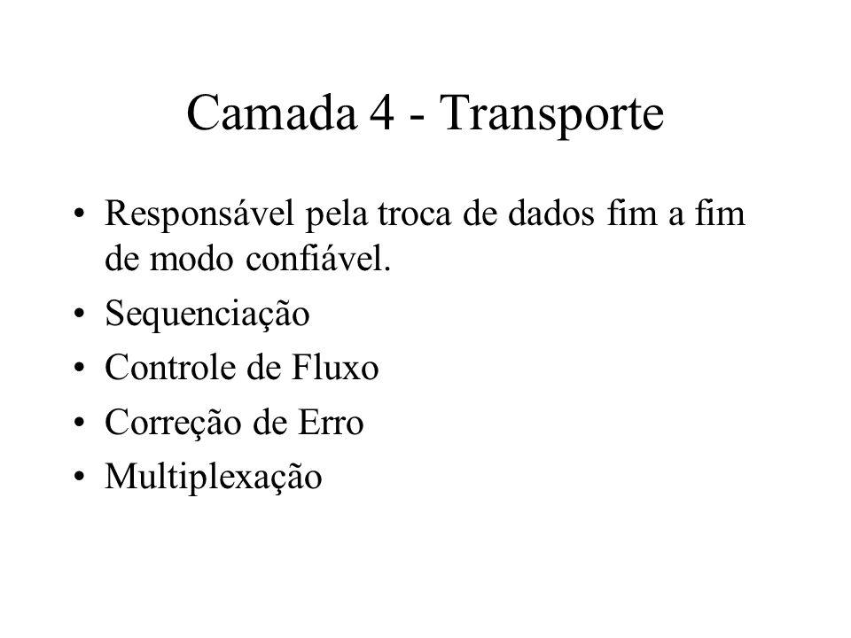 Camada 4 - Transporte Responsável pela troca de dados fim a fim de modo confiável. Sequenciação Controle de Fluxo Correção de Erro Multiplexação