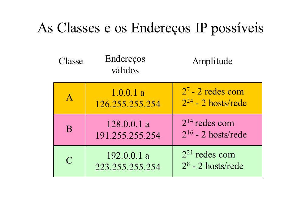 As Classes e os Endereços IP possíveis A 1.0.0.1 a 126.255.255.254 2 7 - 2 redes com 2 24 - 2 hosts/rede B 128.0.0.1 a 191.255.255.254 2 14 redes com