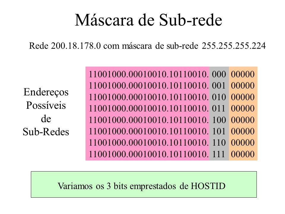 Máscara de Sub-rede Rede 200.18.178.0 com máscara de sub-rede 255.255.255.224 Endereços Possíveis de Sub-Redes 11001000.00010010.10110010. 00000 000 0