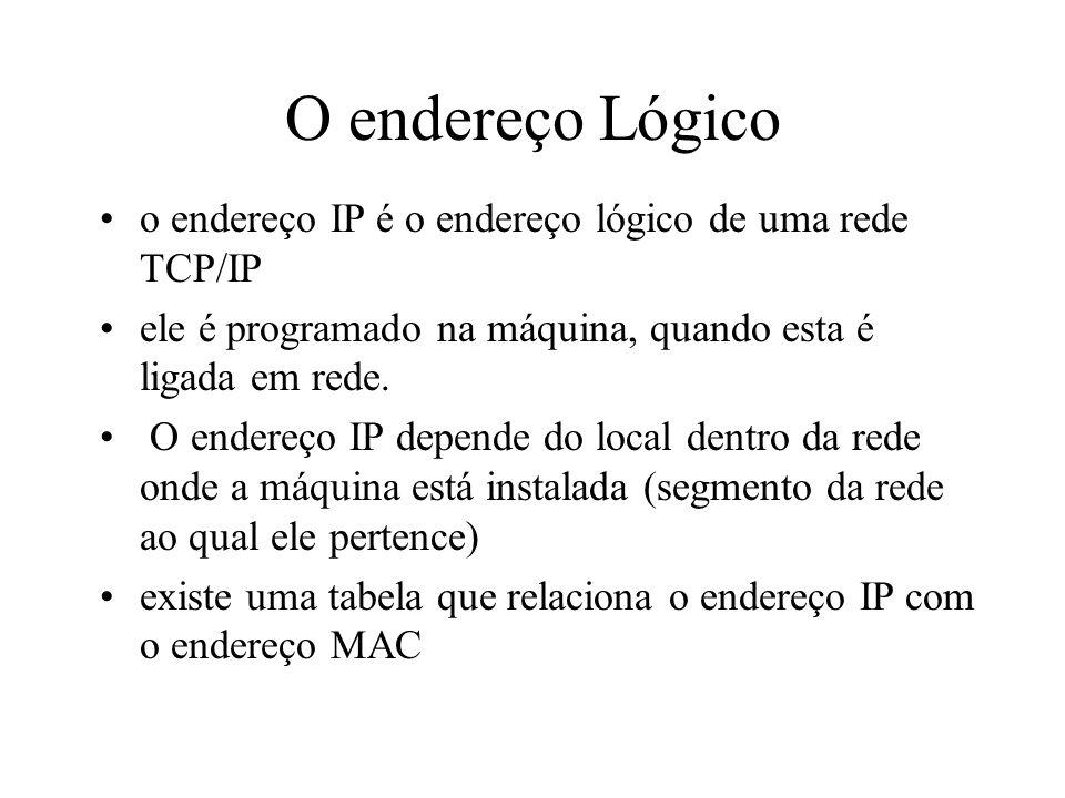 O endereço Lógico o endereço IP é o endereço lógico de uma rede TCP/IP ele é programado na máquina, quando esta é ligada em rede. O endereço IP depend
