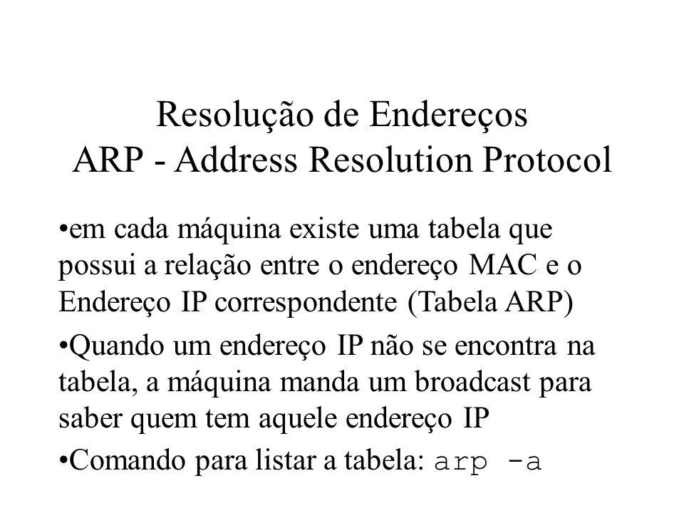 Resolução de Endereços ARP - Address Resolution Protocol em cada máquina existe uma tabela que possui a relação entre o endereço MAC e o Endereço IP c