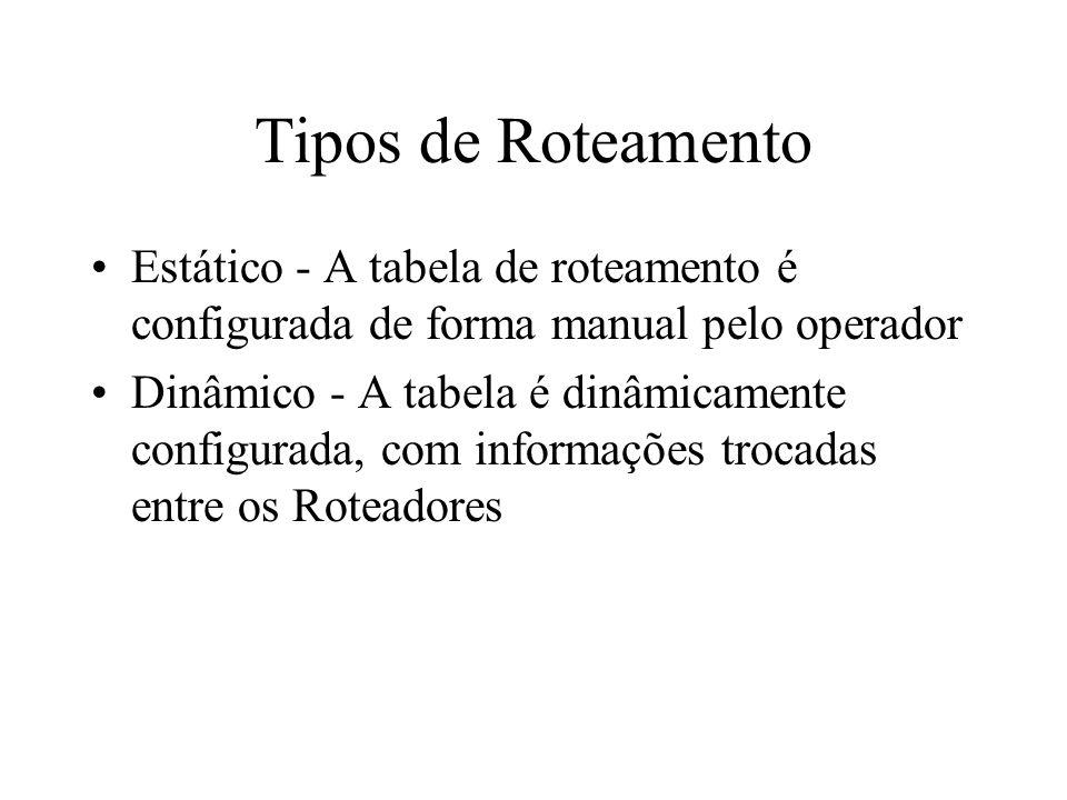 Tipos de Roteamento Estático - A tabela de roteamento é configurada de forma manual pelo operador Dinâmico - A tabela é dinâmicamente configurada, com