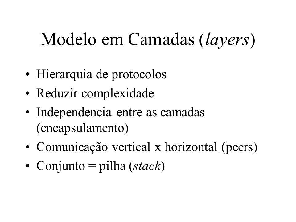 Modelo em Camadas (layers) Hierarquia de protocolos Reduzir complexidade Independencia entre as camadas (encapsulamento) Comunicação vertical x horizo