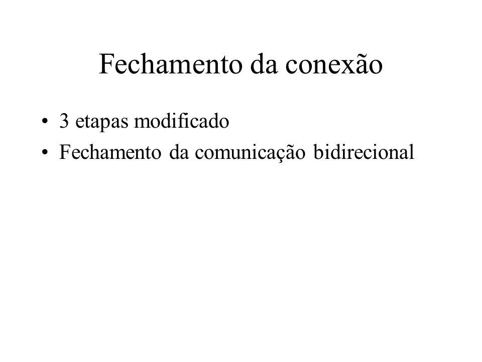 Fechamento da conexão 3 etapas modificado Fechamento da comunicação bidirecional