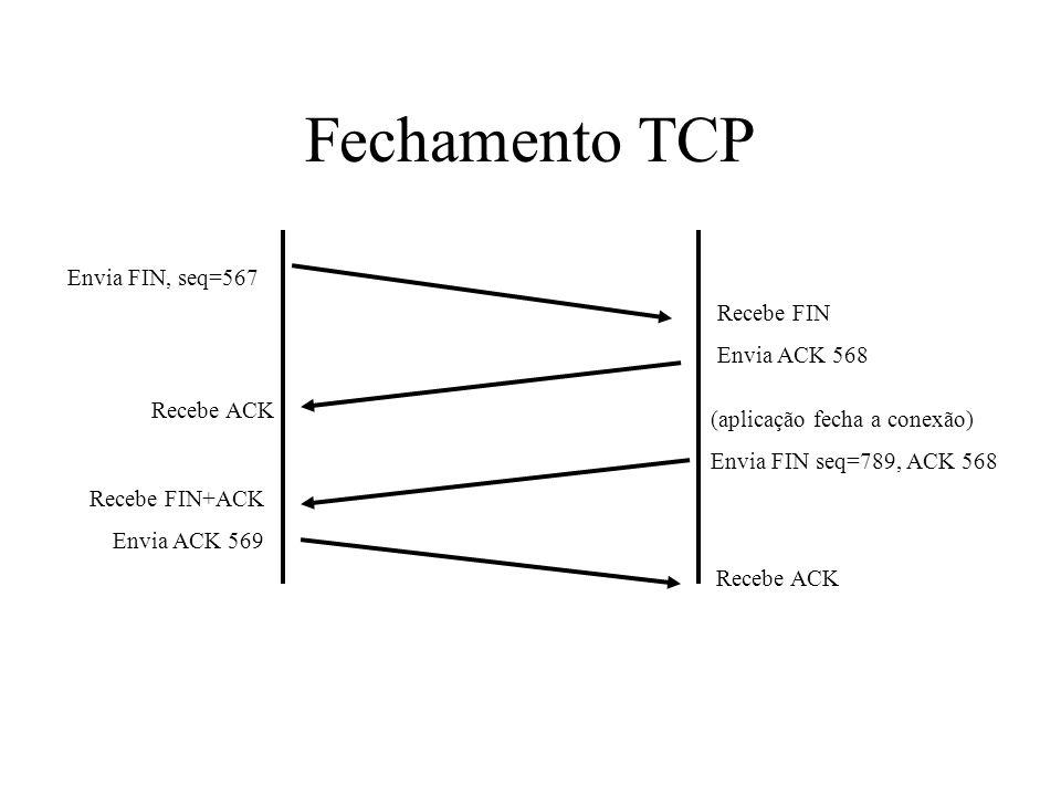 Fechamento TCP Envia FIN, seq=567 Recebe FIN Envia ACK 568 Recebe ACK (aplicação fecha a conexão) Envia FIN seq=789, ACK 568 Recebe FIN+ACK Envia ACK