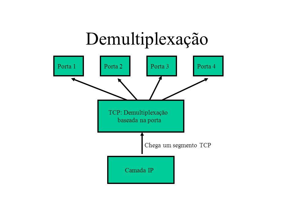 Demultiplexação TCP: Demultiplexação baseada na porta Camada IP Chega um segmento TCP Porta 1Porta 2Porta 3Porta 4