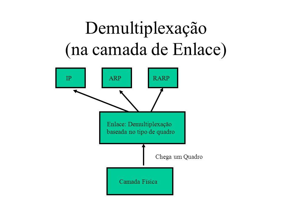 Demultiplexação (na camada de Enlace) Enlace: Demultiplexação baseada no tipo de quadro Camada Física Chega um Quadro IPARPRARP
