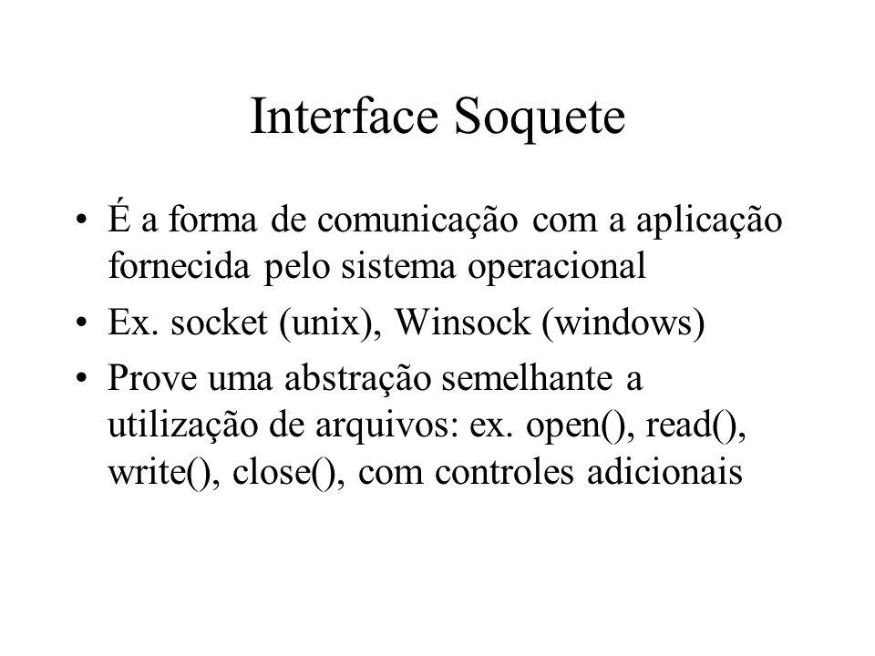 Interface Soquete É a forma de comunicação com a aplicação fornecida pelo sistema operacional Ex. socket (unix), Winsock (windows) Prove uma abstração