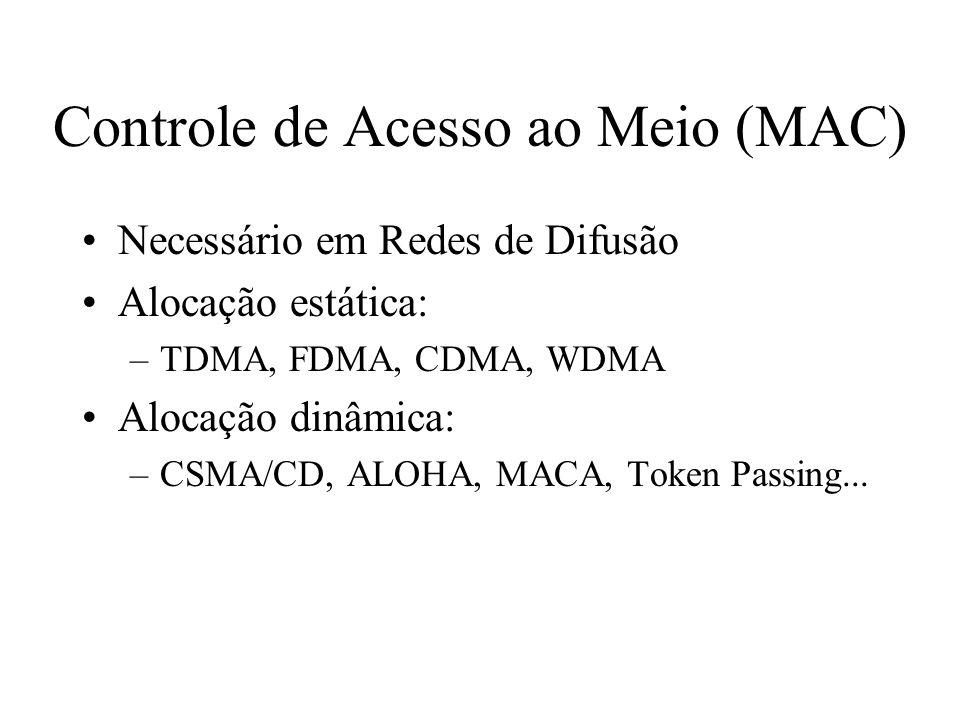 Controle de Acesso ao Meio (MAC) Necessário em Redes de Difusão Alocação estática: –TDMA, FDMA, CDMA, WDMA Alocação dinâmica: –CSMA/CD, ALOHA, MACA, T