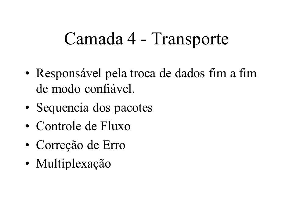 Camada 4 - Transporte Responsável pela troca de dados fim a fim de modo confiável. Sequencia dos pacotes Controle de Fluxo Correção de Erro Multiplexa