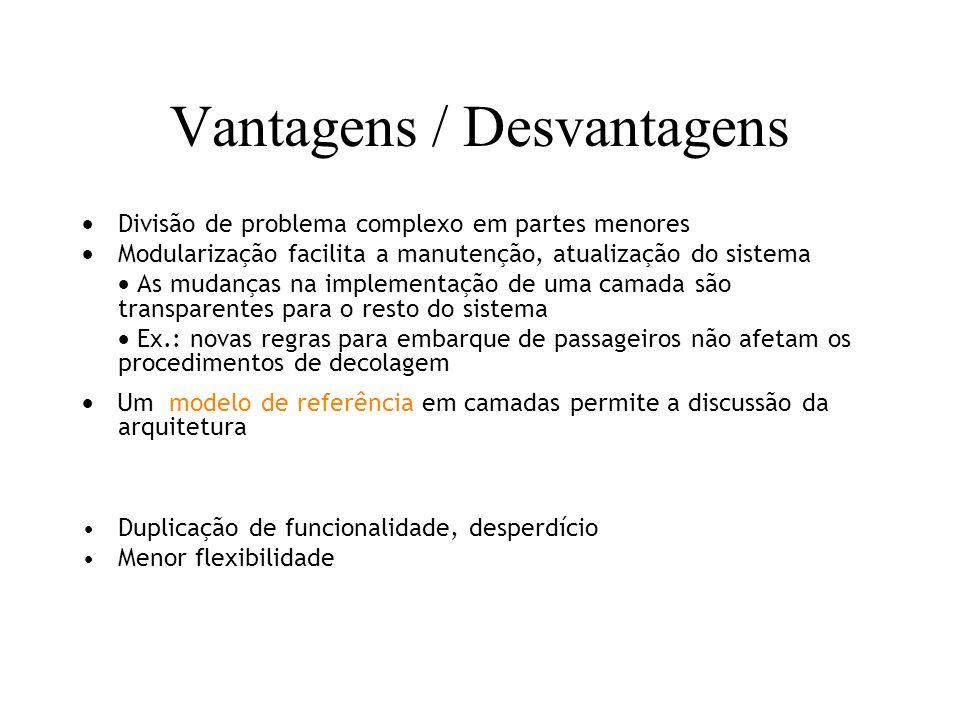 Vantagens / Desvantagens Divisão de problema complexo em partes menores Modularização facilita a manutenção, atualização do sistema As mudanças na imp