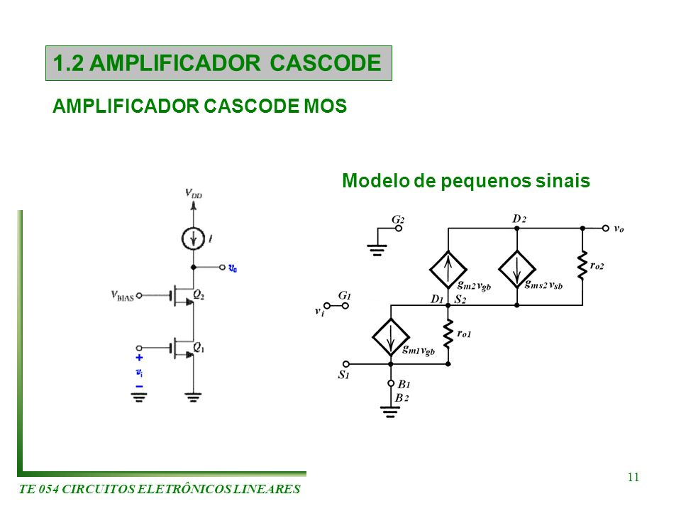 TE 054 CIRCUITOS ELETRÔNICOS LINEARES 11 1.2 AMPLIFICADOR CASCODE AMPLIFICADOR CASCODE MOS Modelo de pequenos sinais