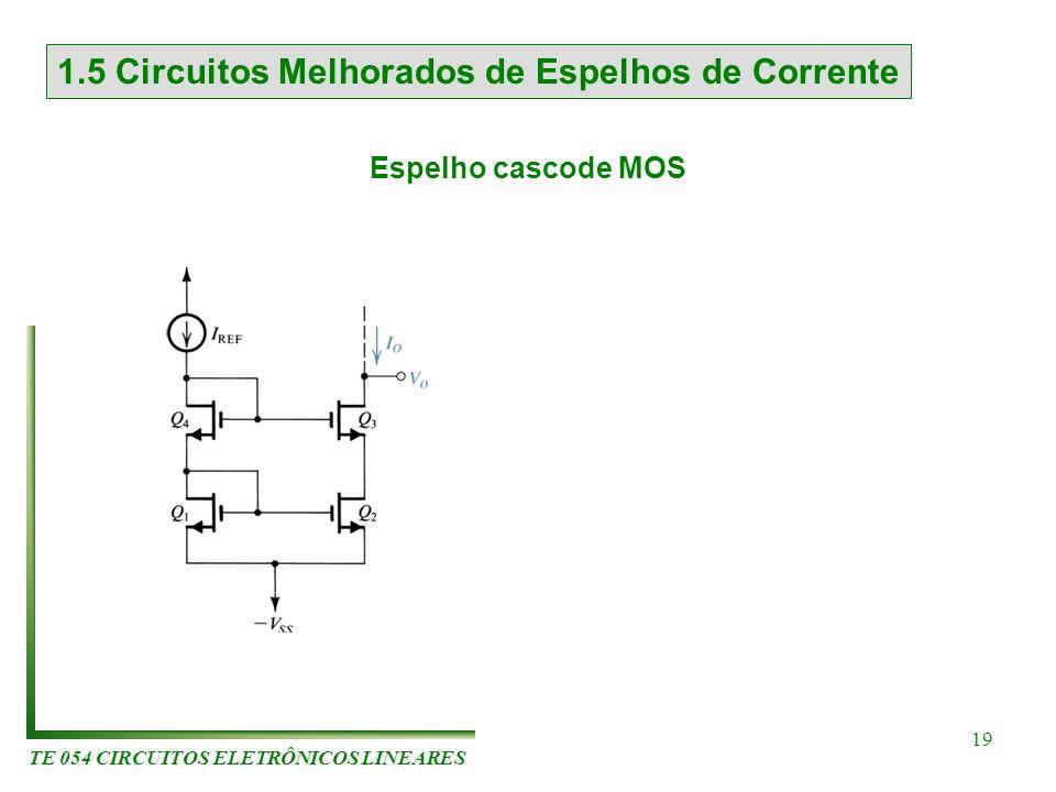 TE 054 CIRCUITOS ELETRÔNICOS LINEARES 19 Espelho cascode MOS 1.5 Circuitos Melhorados de Espelhos de Corrente