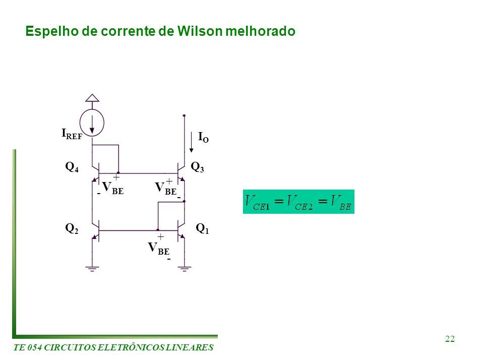TE 054 CIRCUITOS ELETRÔNICOS LINEARES 22 Espelho de corrente de Wilson melhorado Q1Q1 Q2Q2 Q3Q3 Q4Q4 IOIO I REF V BE + + + - - -