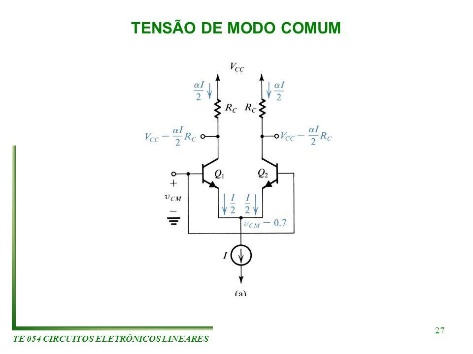 TE 054 CIRCUITOS ELETRÔNICOS LINEARES 27 TENSÃO DE MODO COMUM