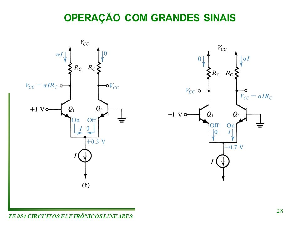 TE 054 CIRCUITOS ELETRÔNICOS LINEARES 28 OPERAÇÃO COM GRANDES SINAIS