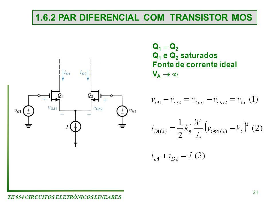 TE 054 CIRCUITOS ELETRÔNICOS LINEARES 31 1.6.2 PAR DIFERENCIAL COM TRANSISTOR MOS Q 1 Q 2 Q 1 e Q 2 saturados Fonte de corrente ideal V A