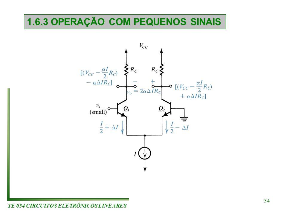 TE 054 CIRCUITOS ELETRÔNICOS LINEARES 34 1.6.3 OPERAÇÃO COM PEQUENOS SINAIS