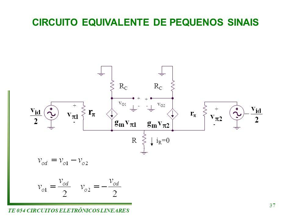 TE 054 CIRCUITOS ELETRÔNICOS LINEARES 37 CIRCUITO EQUIVALENTE DE PEQUENOS SINAIS