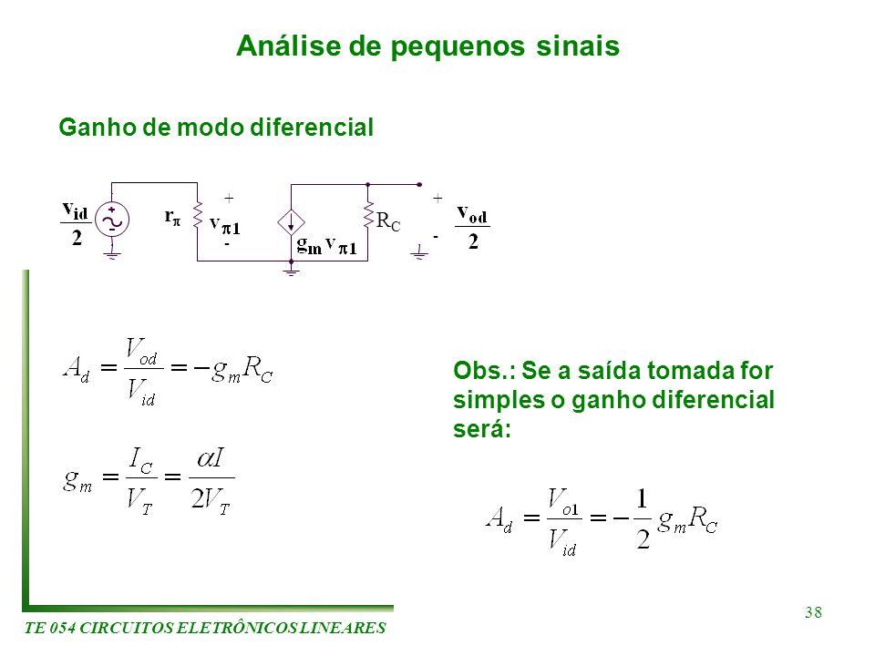 TE 054 CIRCUITOS ELETRÔNICOS LINEARES 38 RCRC + - + - r Análise de pequenos sinais Ganho de modo diferencial Obs.: Se a saída tomada for simples o gan