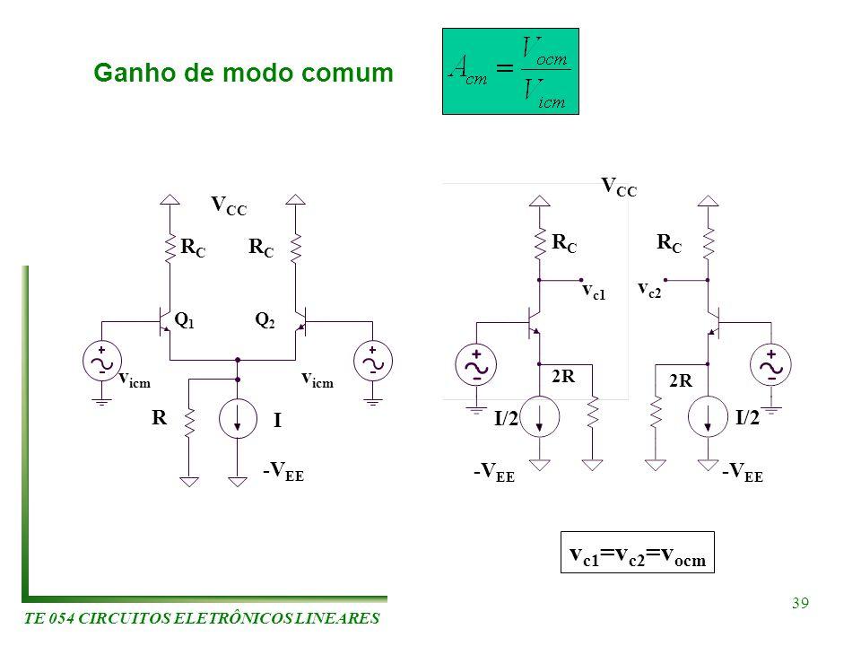 TE 054 CIRCUITOS ELETRÔNICOS LINEARES 39 Ganho de modo comum v c1 =v c2 =v ocm V CC RCRC RCRC -V EE 2R v c1 v c2 I/2