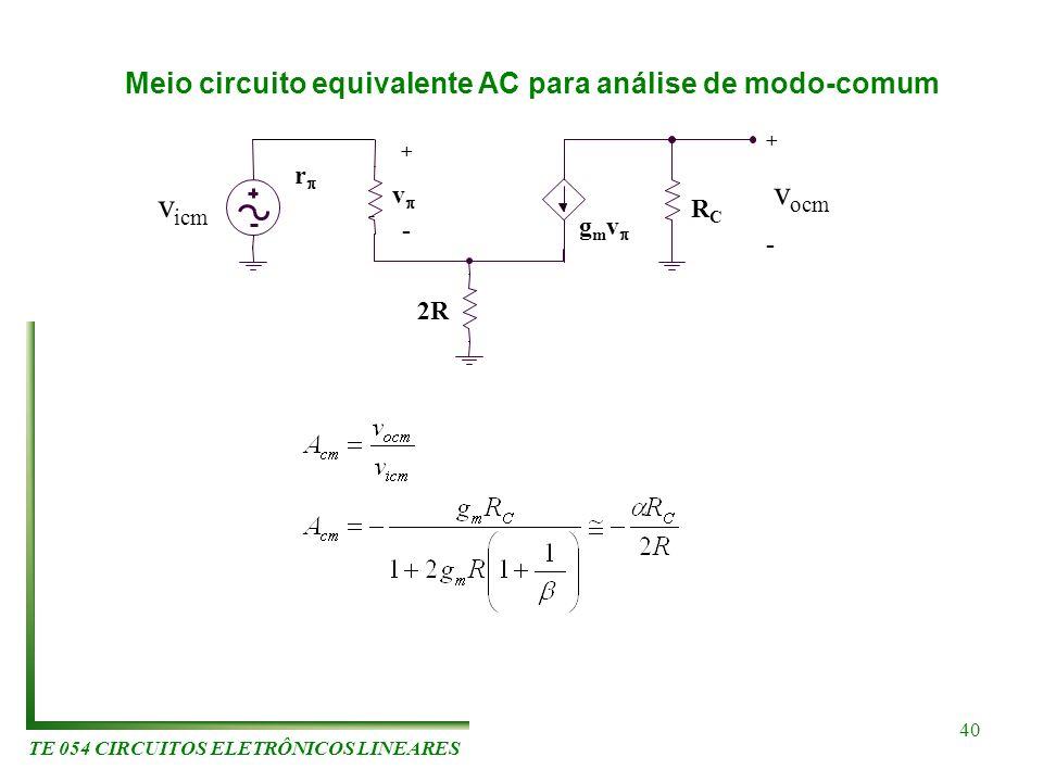 TE 054 CIRCUITOS ELETRÔNICOS LINEARES 40 Meio circuito equivalente AC para análise de modo-comum r v g m v RCRC 2R + - - + - v ocm v icm