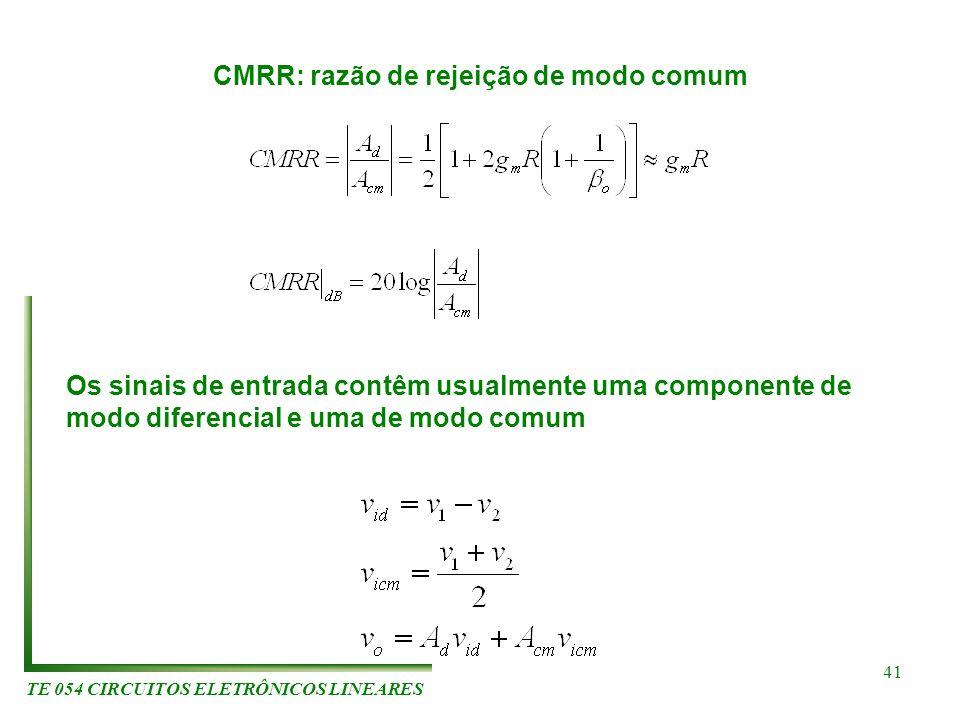 TE 054 CIRCUITOS ELETRÔNICOS LINEARES 41 CMRR: razão de rejeição de modo comum Os sinais de entrada contêm usualmente uma componente de modo diferenci