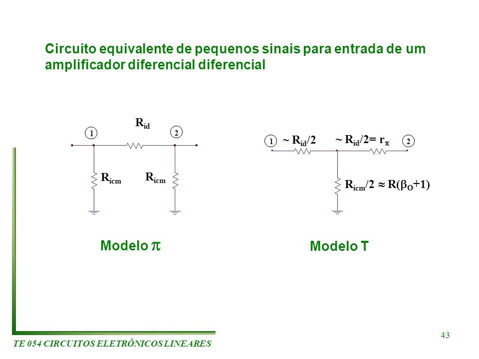 TE 054 CIRCUITOS ELETRÔNICOS LINEARES 43 R icm R id R icm 1 2 12 R icm /2 R( O +1) ~ R id /2 ~ R id /2= r Circuito equivalente de pequenos sinais para