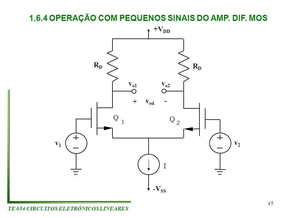 TE 054 CIRCUITOS ELETRÔNICOS LINEARES 45 +V DD v o1 v o2 + - v od RDRD Q 1 Q 2 -V SS I v2v2 v1v1 RDRD 1.6.4 OPERAÇÃO COM PEQUENOS SINAIS DO AMP. DIF.