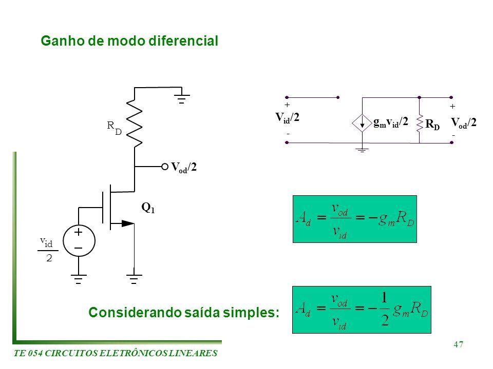 TE 054 CIRCUITOS ELETRÔNICOS LINEARES 47 Ganho de modo diferencial v id 2 R D V od /2 Q1Q1 Considerando saída simples: V od /2 + - g m v id /2 RDRD V