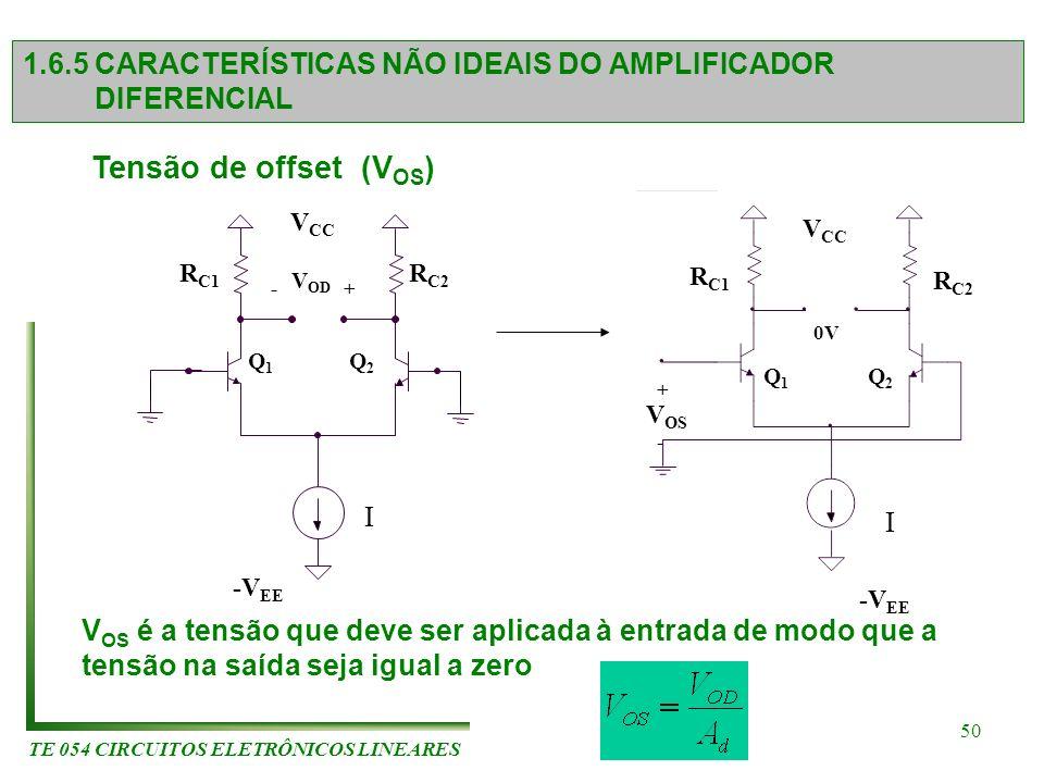 TE 054 CIRCUITOS ELETRÔNICOS LINEARES 50 1.6.5 CARACTERÍSTICAS NÃO IDEAIS DO AMPLIFICADOR DIFERENCIAL Tensão de offset (V OS ) -V EE V OS + - R C2 R C
