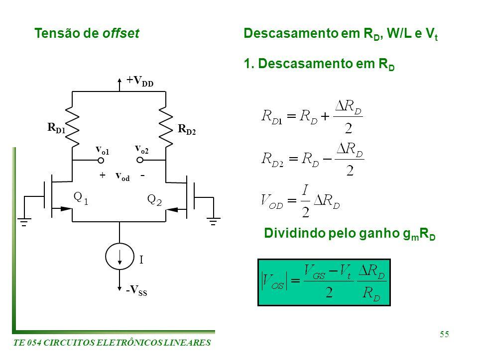TE 054 CIRCUITOS ELETRÔNICOS LINEARES 55 Tensão de offset +V DD v o1 v o2 + - v od R D2 Q 1 Q 2 -V SS I R D1 Descasamento em R D, W/L e V t 1. Descasa