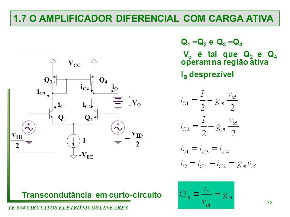 TE 054 CIRCUITOS ELETRÔNICOS LINEARES 58 1.7 O AMPLIFICADOR DIFERENCIAL COM CARGA ATIVA Q 1 Q 2 e Q 3 Q 4 V o é tal que Q 2 e Q 4 operam na região ati