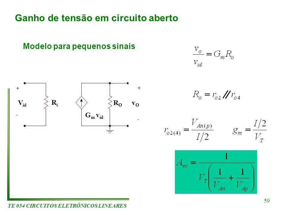 TE 054 CIRCUITOS ELETRÔNICOS LINEARES 59 Ganho de tensão em circuito aberto Modelo para pequenos sinais + - V id G m v id RORO vOvO + - RiRi