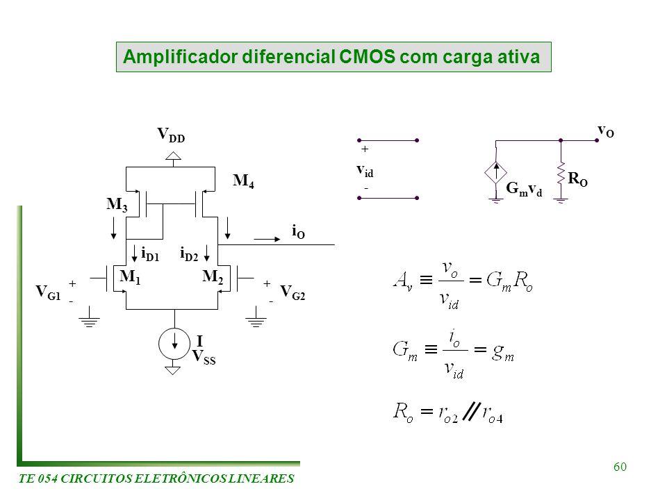 TE 054 CIRCUITOS ELETRÔNICOS LINEARES 60 Amplificador diferencial CMOS com carga ativa V SS V G1 I M4M4 M1M1 M2M2 V G2 i D1 i D2 ++ -- M3M3 iOiO V DD