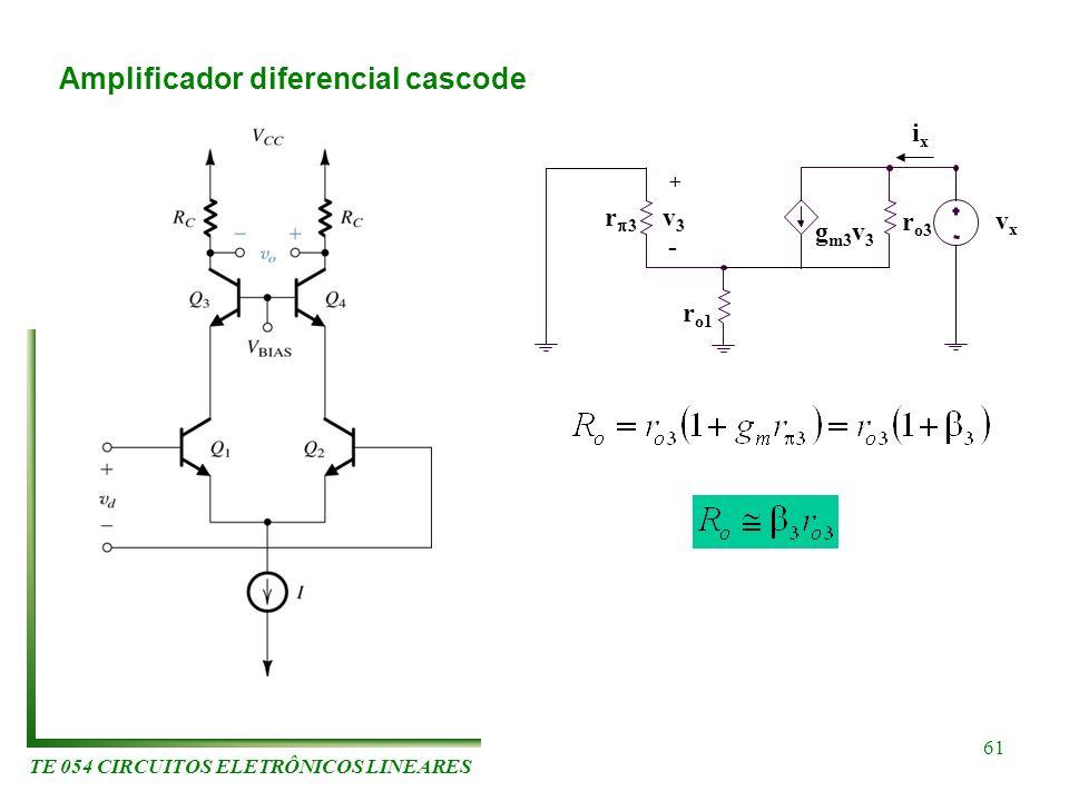 TE 054 CIRCUITOS ELETRÔNICOS LINEARES 61 Amplificador diferencial cascode r 3 v3v3 g m3 v 3 r o3 r o1 + - vxvx ixix
