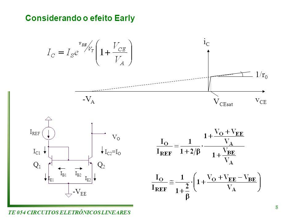 TE 054 CIRCUITOS ELETRÔNICOS LINEARES 8 Considerando o efeito Early iCiC v CE -V A 1/r 0 V CEsat Q2Q2 Q1Q1 -V EE I E1 I E2 I B1 I B2 I C1 I C2 =I O I