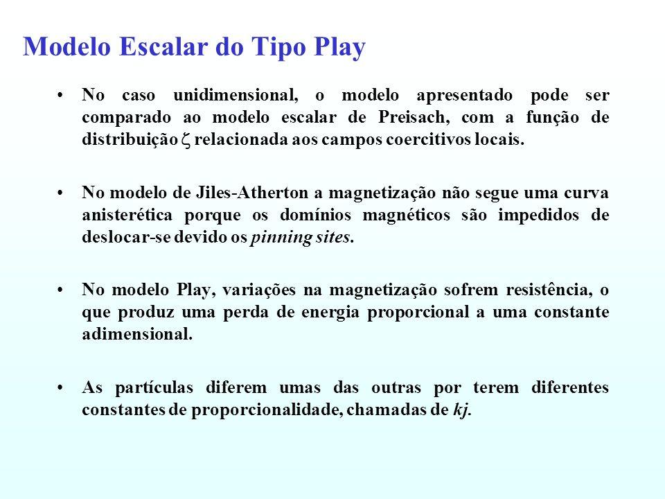 Modelo Escalar do Tipo Play No caso unidimensional, o modelo apresentado pode ser comparado ao modelo escalar de Preisach, com a função de distribuiçã