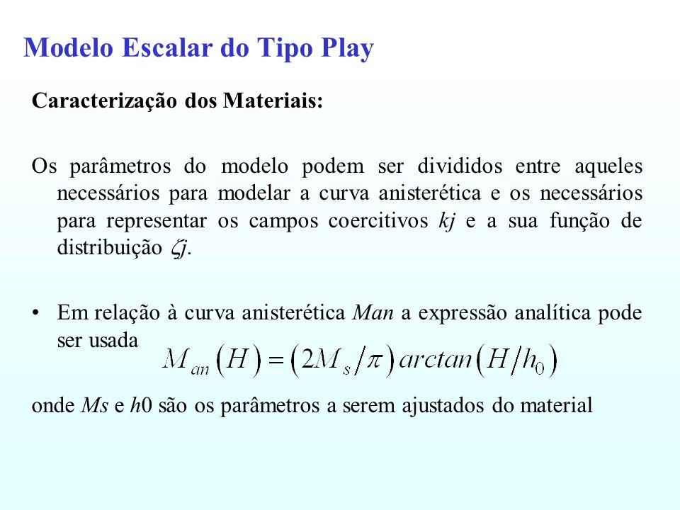 Modelo Escalar do Tipo Play Caracterização dos Materiais: Os parâmetros do modelo podem ser divididos entre aqueles necessários para modelar a curva a