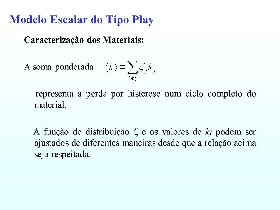 Modelo Escalar do Tipo Play Caracterização dos Materiais: A soma ponderada representa a perda por histerese num ciclo completo do material. A função d