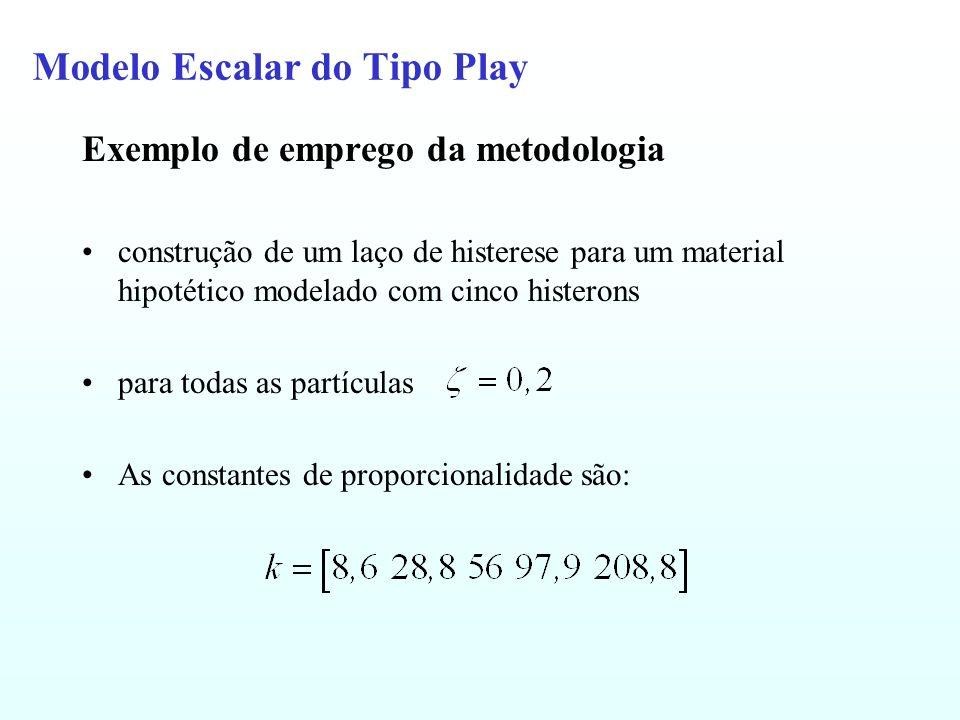 Modelo Escalar do Tipo Play Exemplo de emprego da metodologia construção de um laço de histerese para um material hipotético modelado com cinco hister