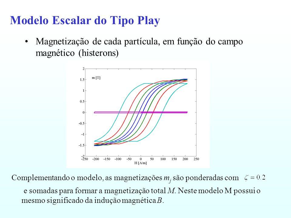 Modelo Escalar do Tipo Play Magnetização de cada partícula, em função do campo magnético (histerons) Complementando o modelo, as magnetizações m j são