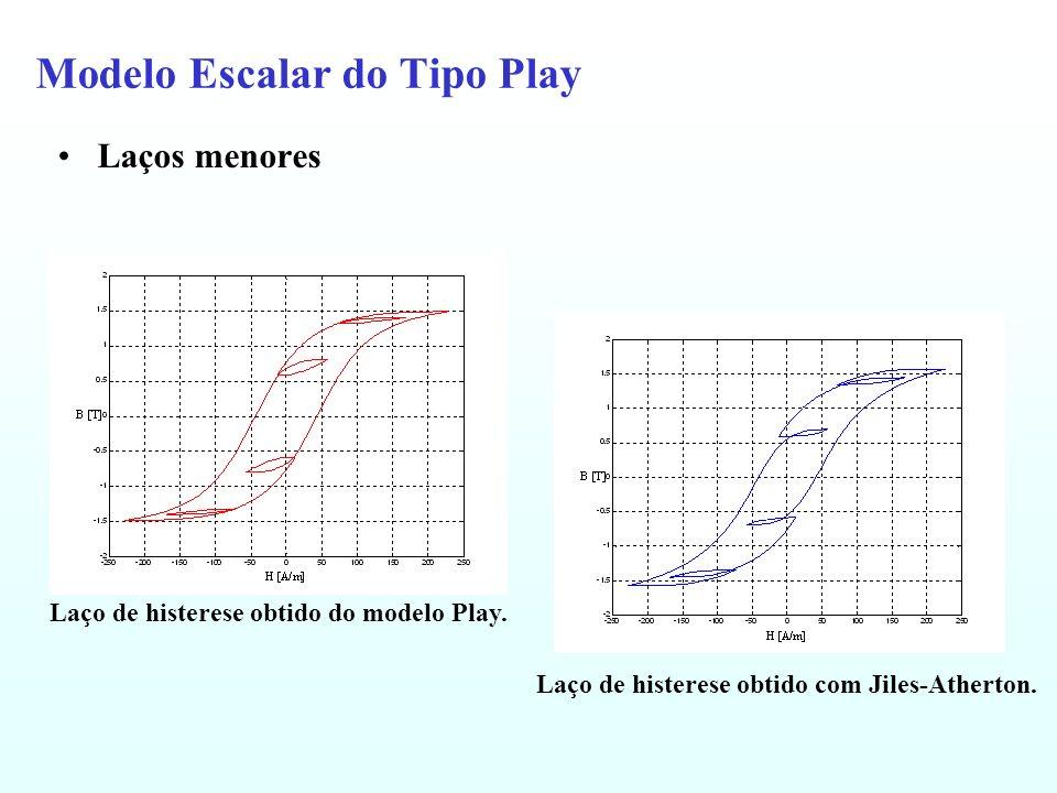 Modelo Escalar do Tipo Play Laços menores Laço de histerese obtido do modelo Play. Laço de histerese obtido com Jiles-Atherton.