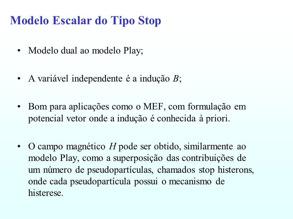 Modelo dual ao modelo Play; A variável independente é a indução B; Bom para aplicações como o MEF, com formulação em potencial vetor onde a indução é