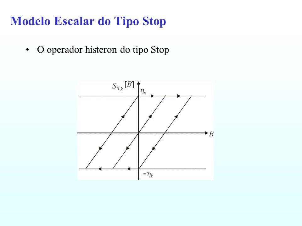 Modelo Escalar do Tipo Stop O operador histeron do tipo Stop