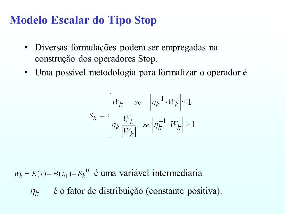 Modelo Escalar do Tipo Stop Diversas formulações podem ser empregadas na construção dos operadores Stop. Uma possível metodologia para formalizar o op