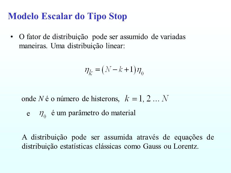 Modelo Escalar do Tipo Stop O fator de distribuição pode ser assumido de variadas maneiras. Uma distribuição linear: e é um parâmetro do material onde