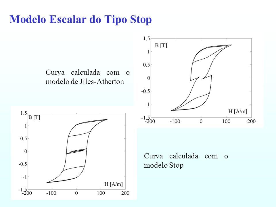 Modelo Escalar do Tipo Stop Curva calculada com o modelo de Jiles-Atherton Curva calculada com o modelo Stop