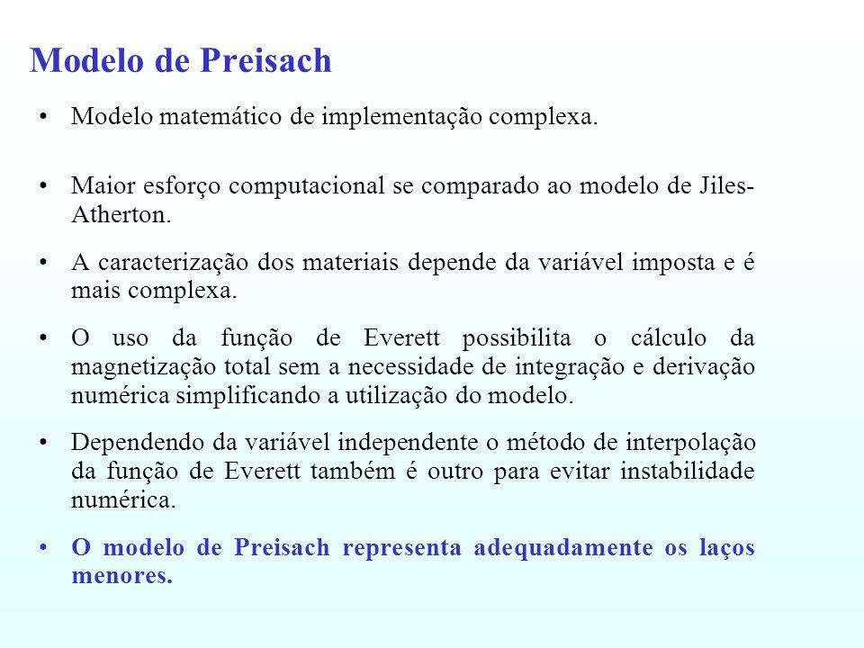 Modelo de Preisach Modelo matemático de implementação complexa. Maior esforço computacional se comparado ao modelo de Jiles- Atherton. A caracterizaçã